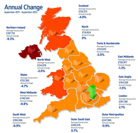 Nationwide house price infographic