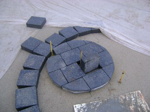 A tight circle